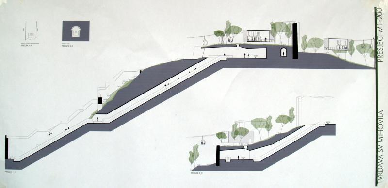 Urbani eskalator Dolac - sv. Mihovil